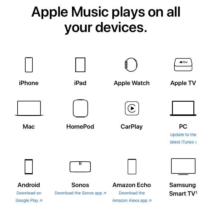 How to convert Apple Music to MP3?