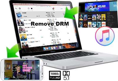itunes video drm removal mac free
